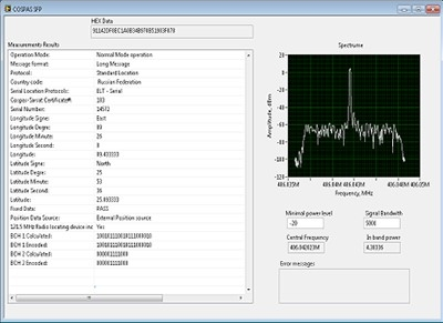 COSPAS-SARSAT Analyzer Toolkit for LabVIEW
